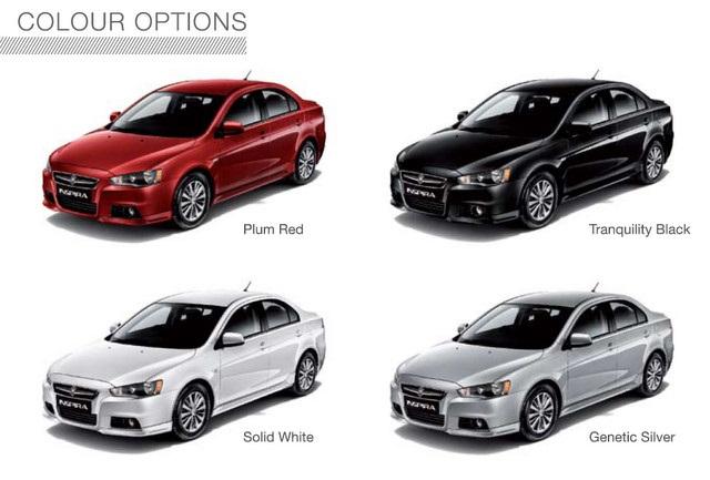 Car Dealer Used Car Financing Rates