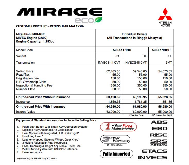 Mitsubishi Mirage Price List