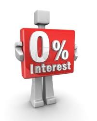 Interest rate malaysia