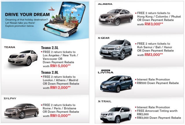 Used Car Financing Rates  Malaysia